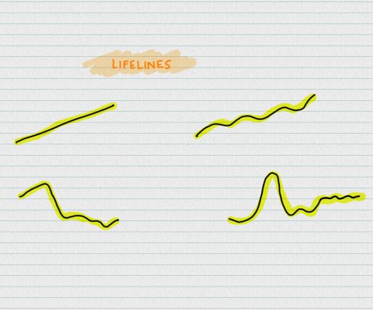 range-of-lifelines.png