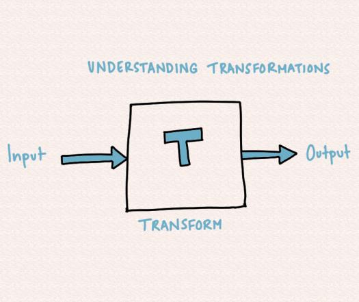 understanding-transformations.png