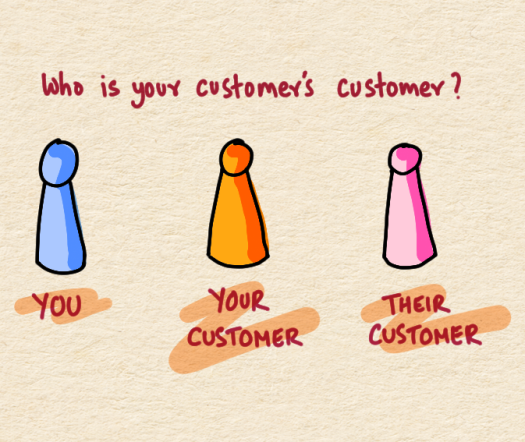 who-is-your-customers-customer.png