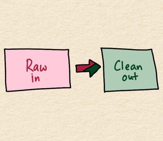 give-the-next-person-clean-output.png