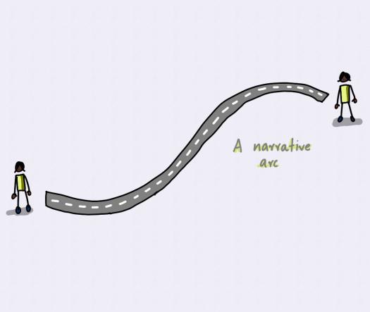 narrative-arc.png