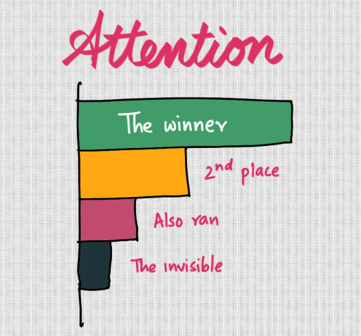 the-importance-of-attention.png