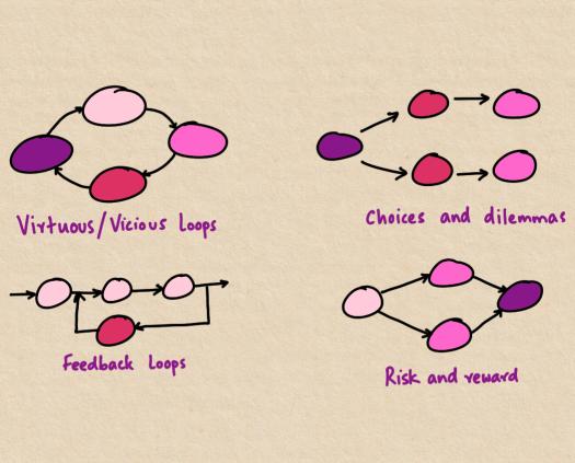 loops-in-conversations.png