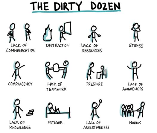 dirty-dozen.png