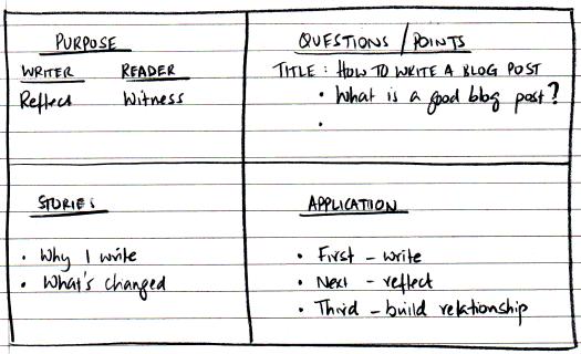 blog-post-application.png