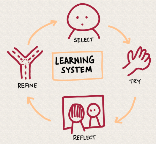 learning-system.png