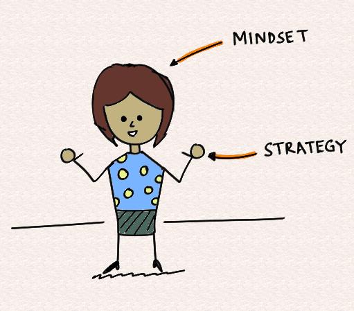mindset-strategy.png