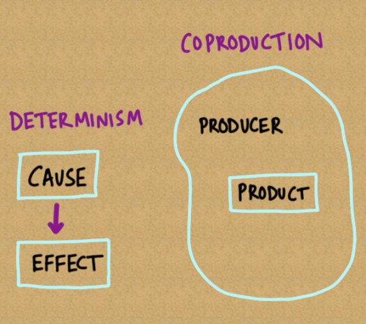 producer-product.png