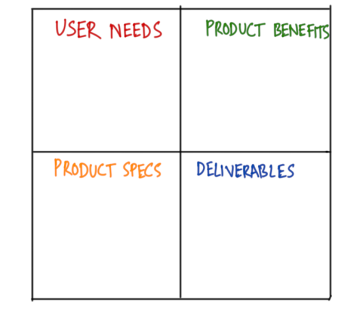 product-assessment.png
