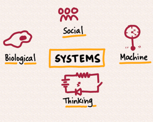 types-of-systems.png