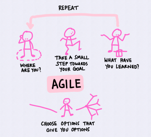 agile-value.png