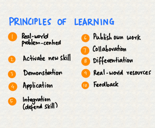 principles-of-learning.png
