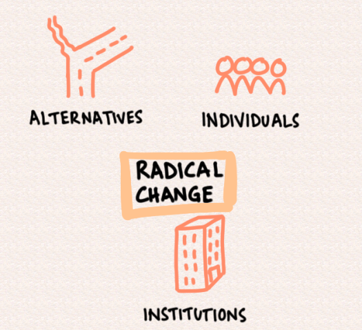 radical-change.png
