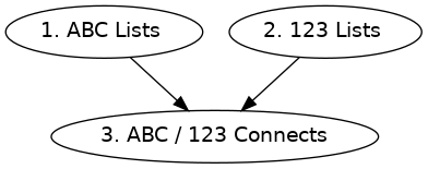 ABC-connect.png