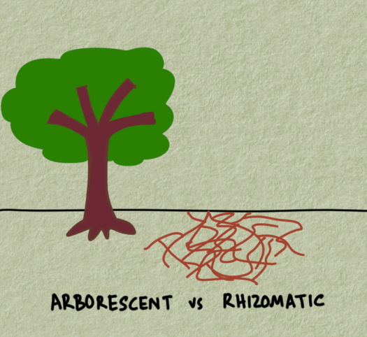 rhizomatic-systems.png