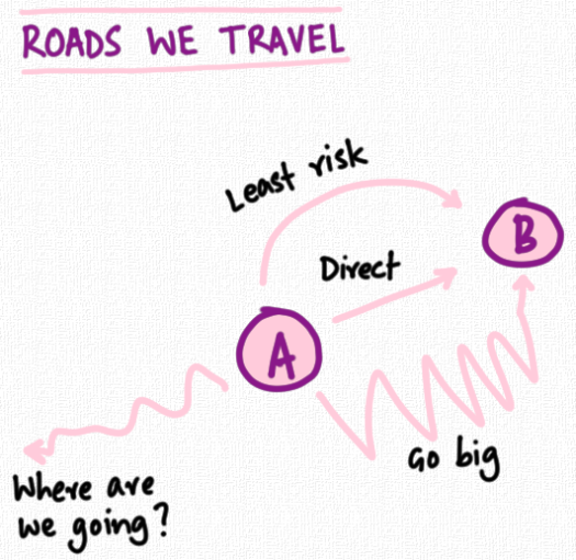 roads-we-travel.png