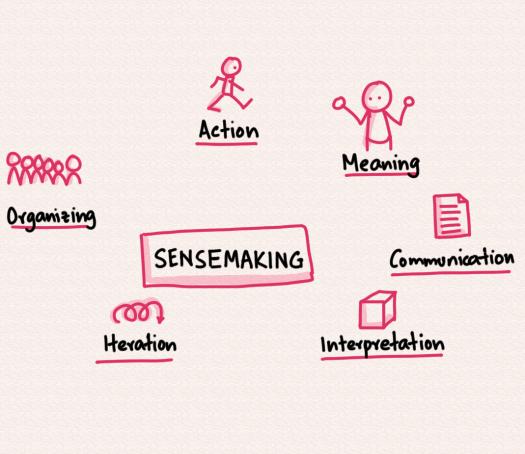 sensemaking-weick.png