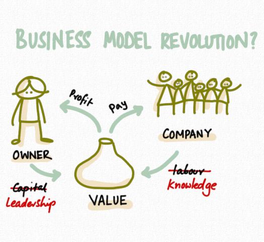 business-model-revolution.png