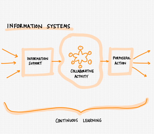 information-systems.png