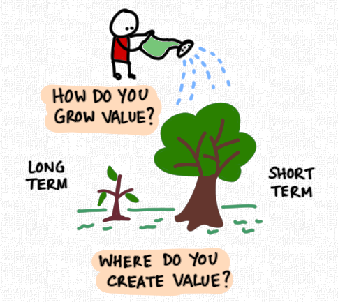 value-assessment.png