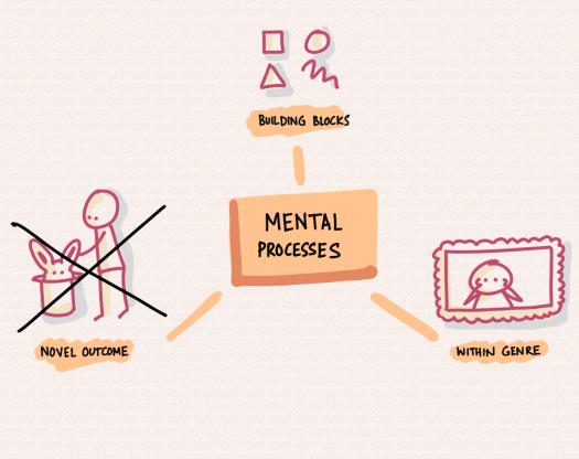 creative-mental-processes.png
