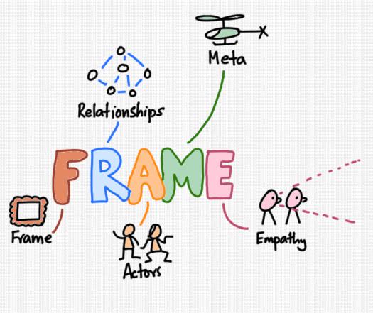 frame-model.png