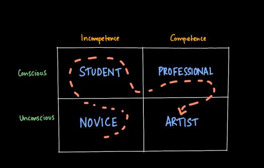competence-matrix.png