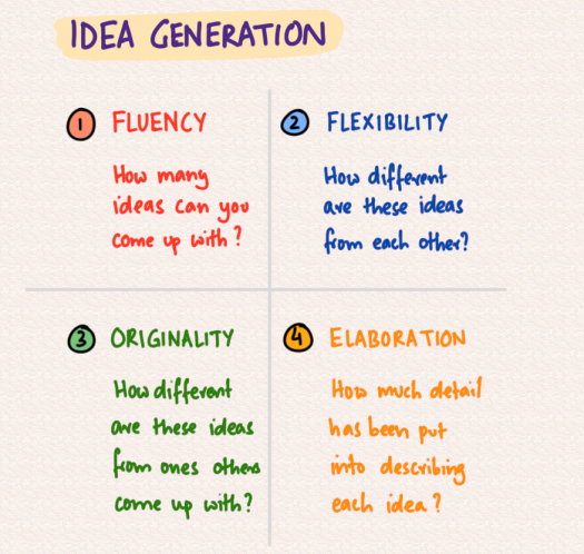 idea-generation.png